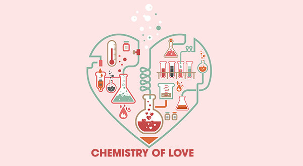 Chemistry of Love